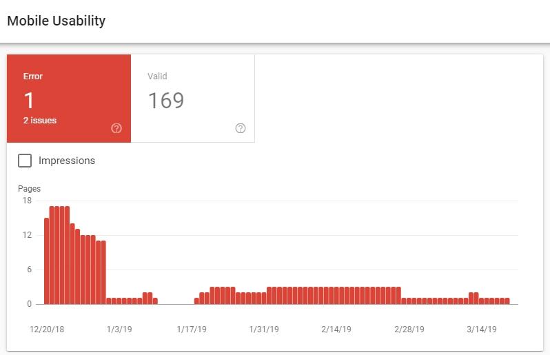 گزارش Mobile usability در گوگل سرچ کنسول