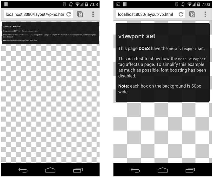 مقایسه وجود یا عدم وجود viewport در صفحه