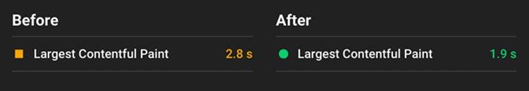 بهبود LCP با فعال کردن Brotli