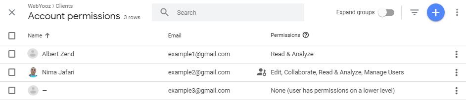 مدیریت کاربران در اکانت گوگل آنالیتیکس